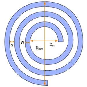 Planar spiral coil inductor calculator