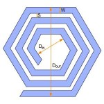 Planar spiral coil inductor
