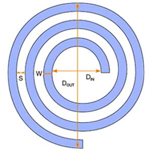 Sircular spiral coil inductor