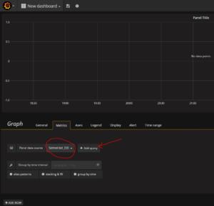 Grafana add database query