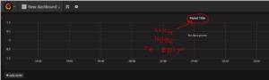 Grafana edit new graph