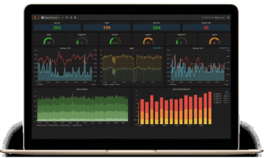 Grafana dashboard example