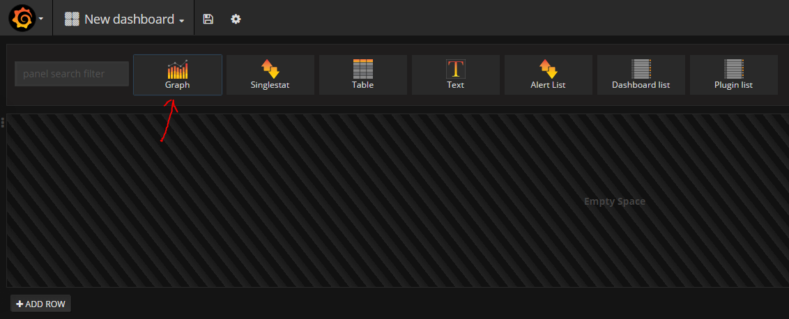 Grafana create new dashboard