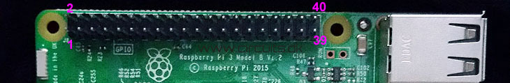 Everything You Want To Know About Raspberry Pi Gpio But Were Afraid